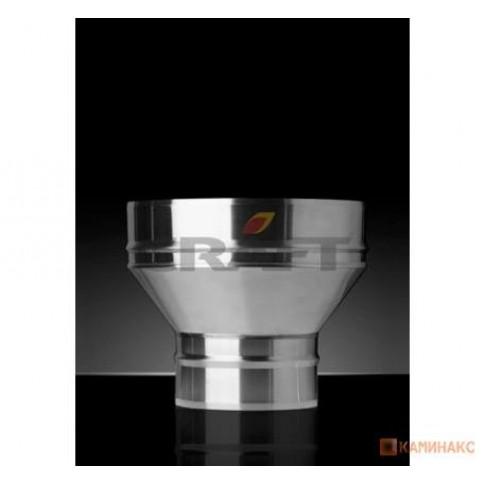 Старт-сэндвич Craft AISI 316/0,5мм + 304/0,5мм зеркало, изоляция 25мм, диаметр 200