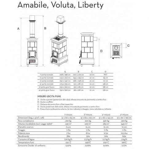 Печь-камин La Castellamonte AMABILE Размер 1