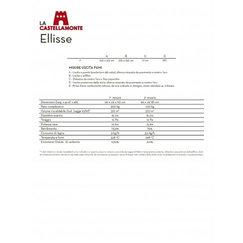 Печь-камин La Castellamonte ELLISSE Размер 1