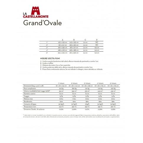 Печь-камин La Castellamonte GRAND'OVALE размер 4 с водяным контуром