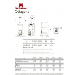 Печь-камин La Castellamonte OTTAGONA 1 размер