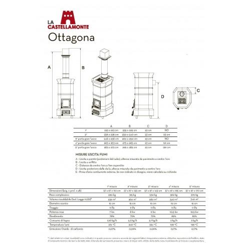Печь-камин La Castellamonte OTTAGONA 2 размер