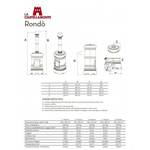 Печь-камин La Castellamonte RONDO' 4 размер